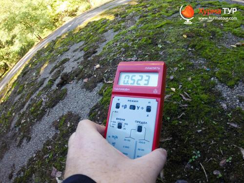 Уровень радиации в Припяти